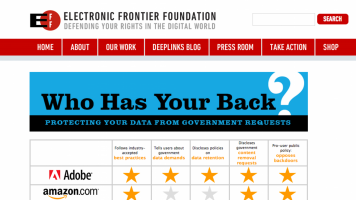 EFF Scorecard Spotlights Recent Evolutions In Data Privacy