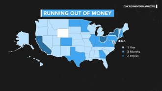 Graphic of states running out of unemployment benefit funding