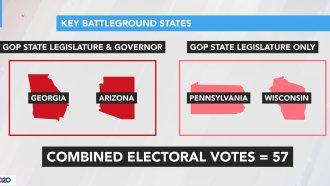 Politics in key battleground states