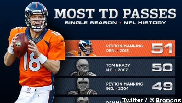 peyton manning single season touchdown record)