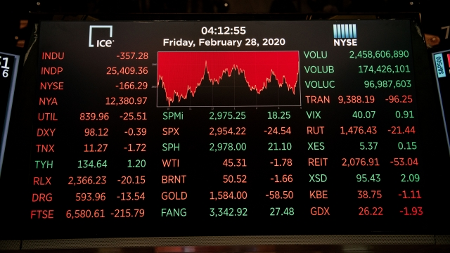 Dow Jones Experiences Worst Week Since 2008 Global Financial Crisis