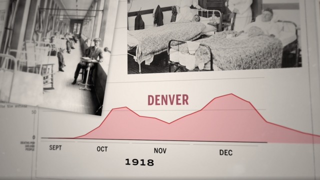 Denver's 1918 'Double Hump' Shows Danger Of Ending Quarantine Too Soon