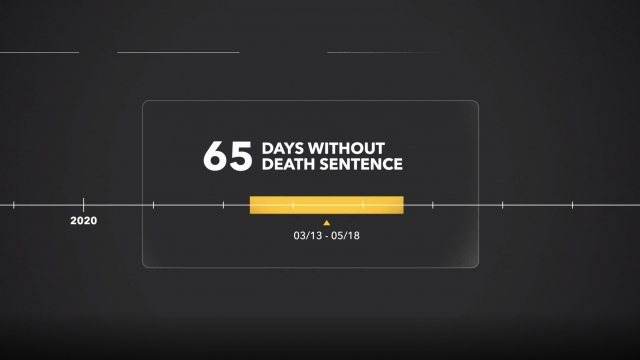 U.S. Just Had Its Longest Stretch Without A Death Sentence Since 1973